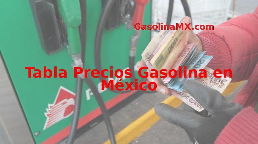 tabla precios gasolina mexico